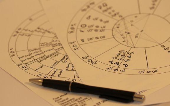 U kalkulator podznak horoskopu Kako izračunati